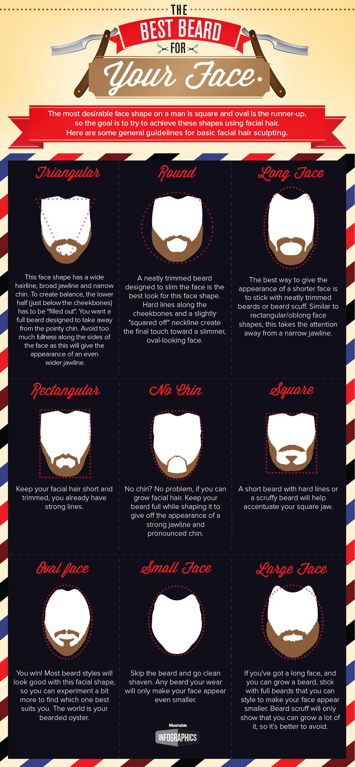 tipo de barba-cara